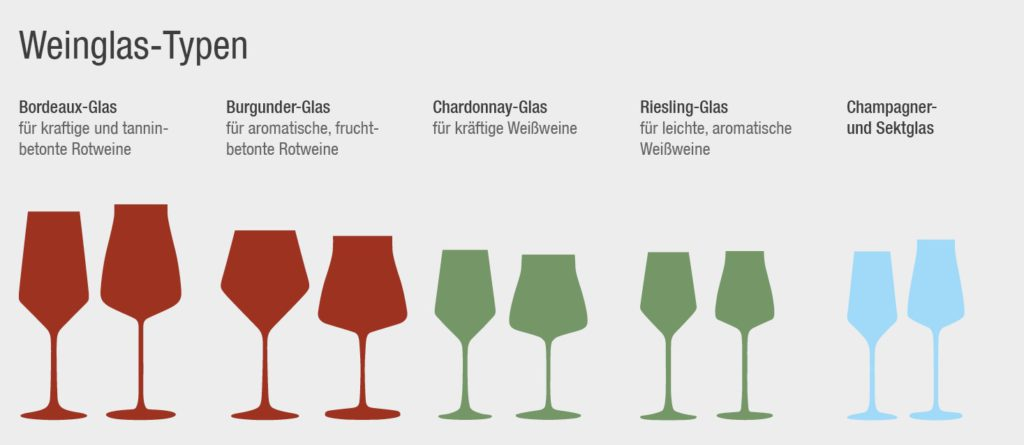 Infografik: Weinfreunde