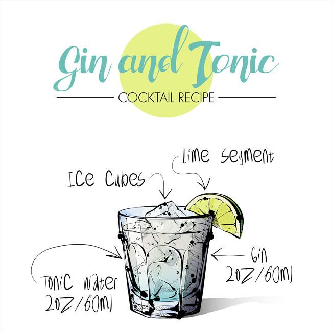 Gin & Tomic Rezept