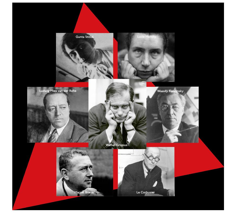 Wichtige Personen des Bauhaus